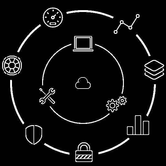 it services 03